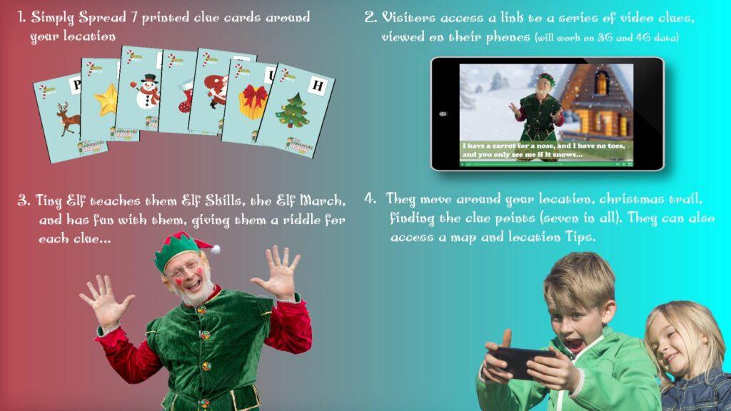 How Elf Adventure Treasure Hunt works
